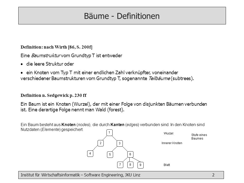 Bäume - Definitionen Definition: nach Wirth [86, S. 200f]